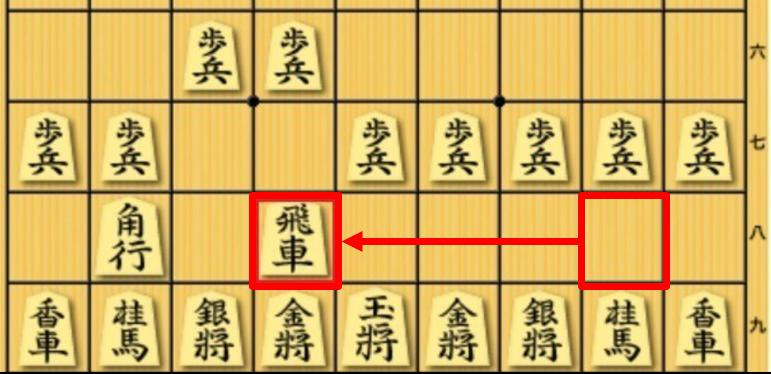 将棋 おすすめ 戦法